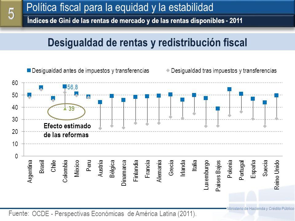 Desigualdad de rentas y redistribución fiscal