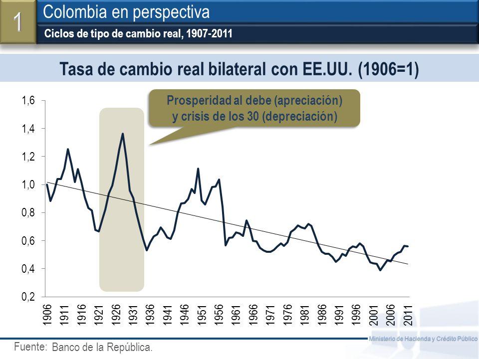 1 Colombia en perspectiva