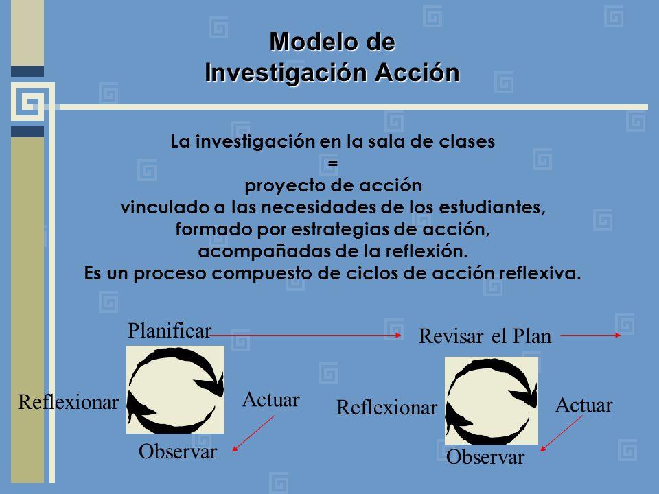 Modelo de Investigación Acción