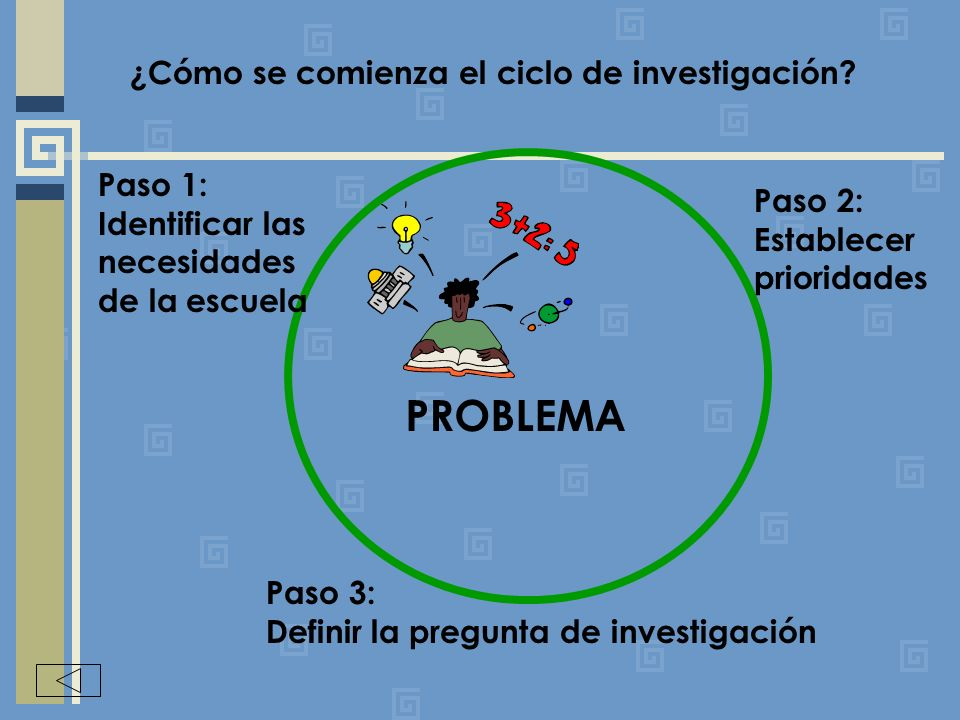 PROBLEMA ¿Cómo se comienza el ciclo de investigación Paso 1: