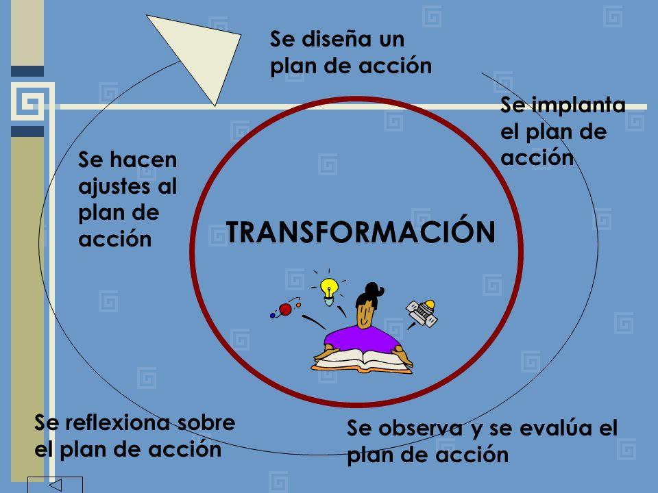 TRANSFORMACIÓN Se diseña un plan de acción Se implanta el plan de