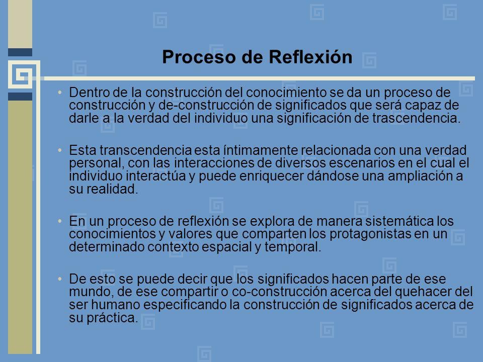 Proceso de Reflexión