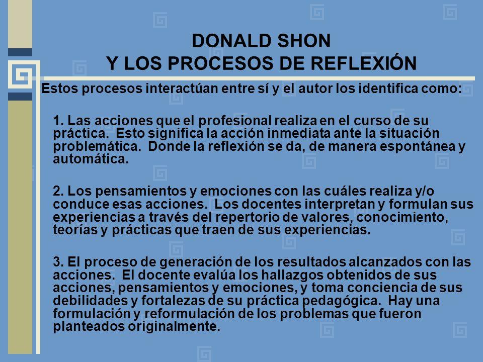 DONALD SHON Y LOS PROCESOS DE REFLEXIÓN