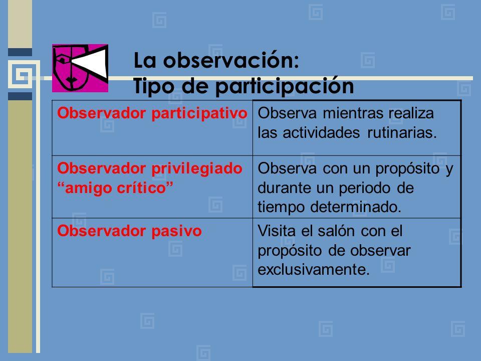 La observación: Tipo de participación Observador participativo
