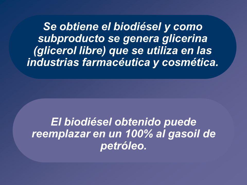 Se obtiene el biodiésel y como subproducto se genera glicerina (glicerol libre) que se utiliza en las industrias farmacéutica y cosmética.