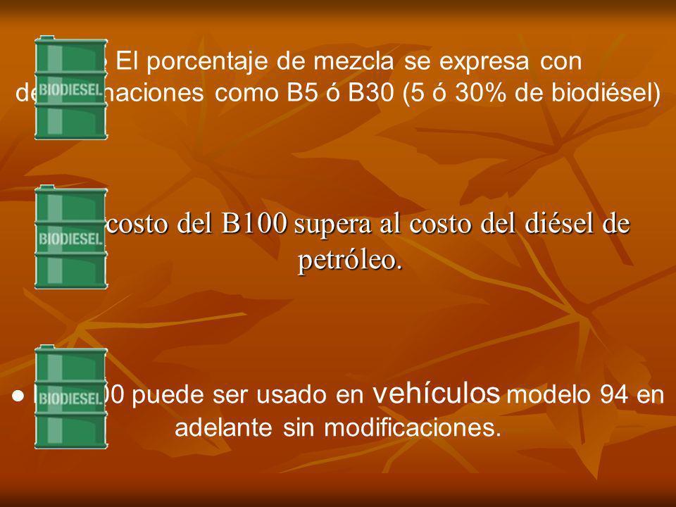 El costo del B100 supera al costo del diésel de petróleo.