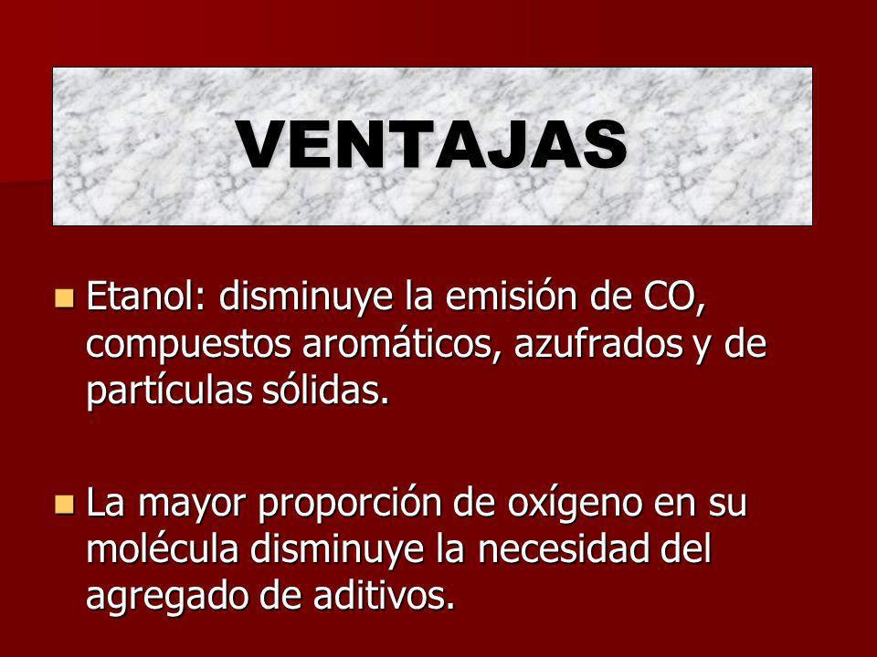 VENTAJAS Etanol: disminuye la emisión de CO, compuestos aromáticos, azufrados y de partículas sólidas.