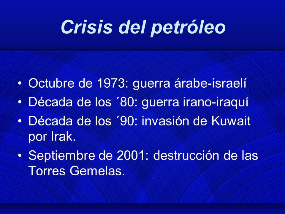 Crisis del petróleo Octubre de 1973: guerra árabe-israelí