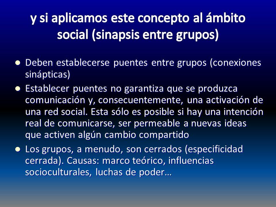 y si aplicamos este concepto al ámbito social (sinapsis entre grupos)
