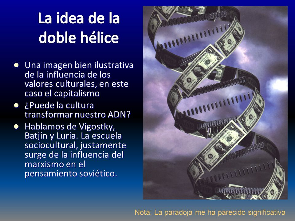 La idea de la doble hélice
