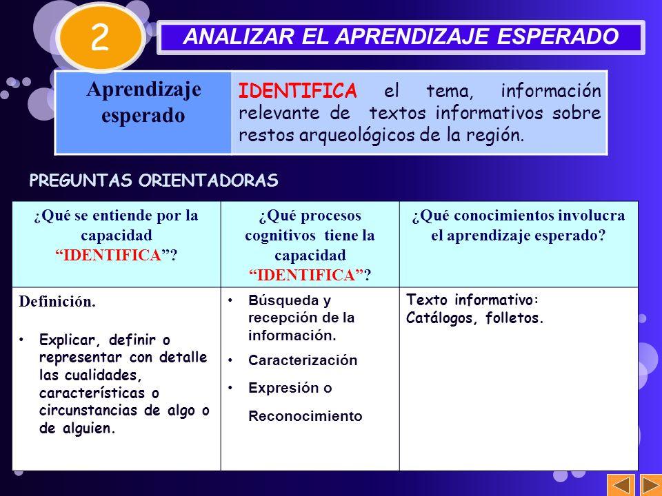 2 ANALIZAR EL APRENDIZAJE ESPERADO Aprendizaje esperado