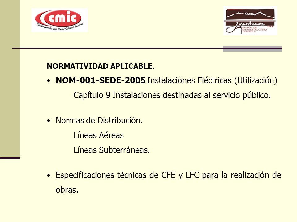 NOM-001-SEDE-2005 Instalaciones Eléctricas (Utilización)