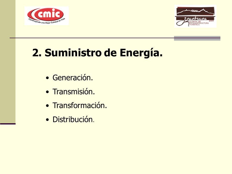 2. Suministro de Energía. Generación. Transmisión. Transformación.