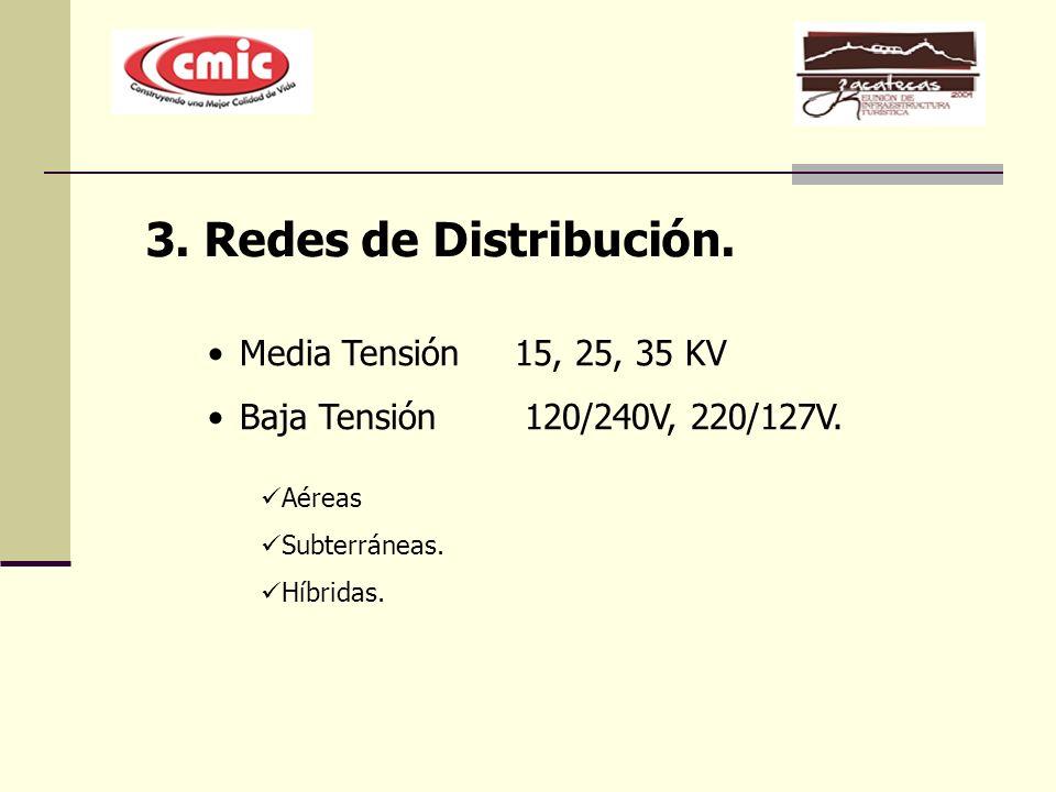 3. Redes de Distribución. Media Tensión 15, 25, 35 KV