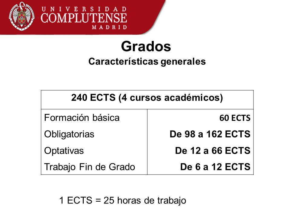 Características generales 240 ECTS (4 cursos académicos)