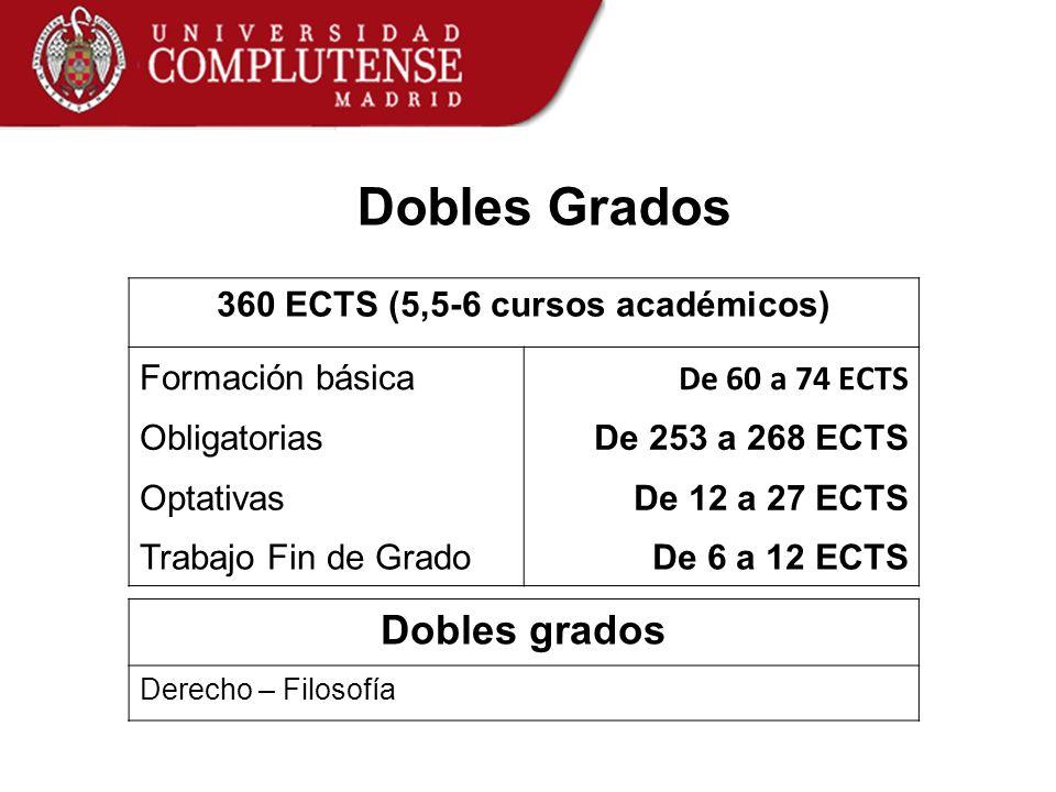360 ECTS (5,5-6 cursos académicos)