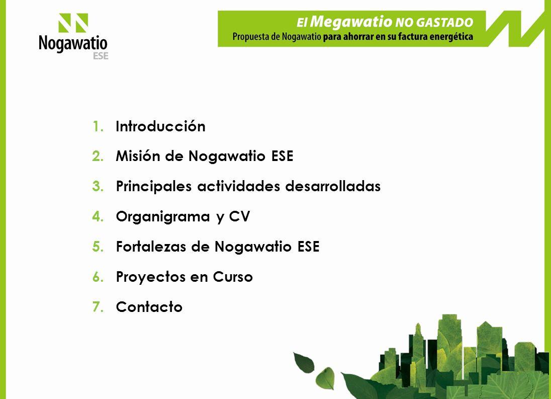 Introducción Misión de Nogawatio ESE. Principales actividades desarrolladas. Organigrama y CV. Fortalezas de Nogawatio ESE.