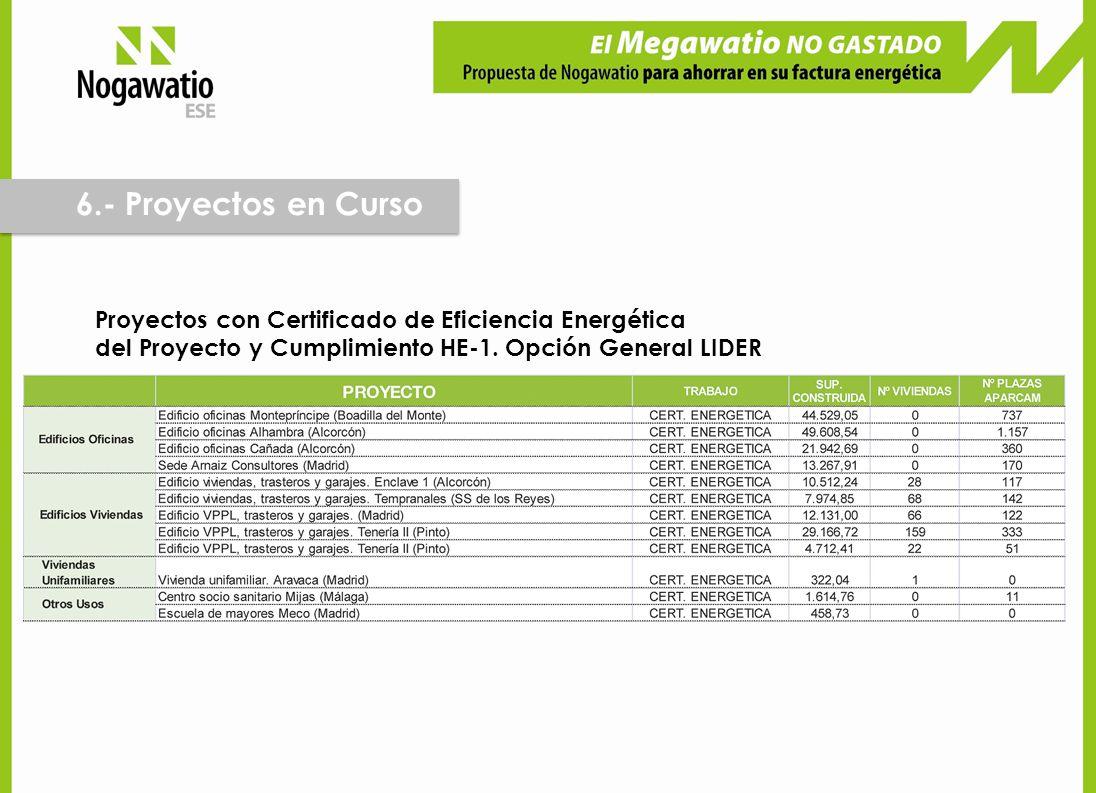 6.- Proyectos en Curso Proyectos con Certificado de Eficiencia Energética.