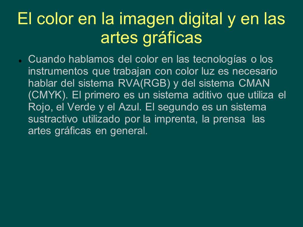 El color en la imagen digital y en las artes gráficas