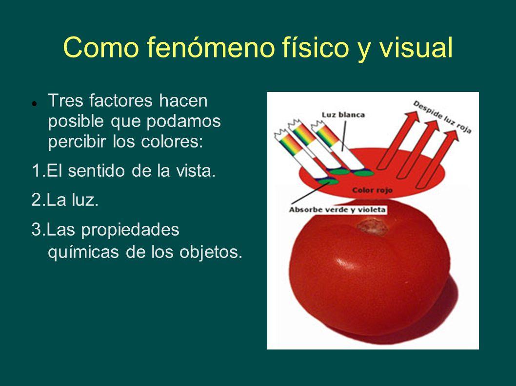 Como fenómeno físico y visual