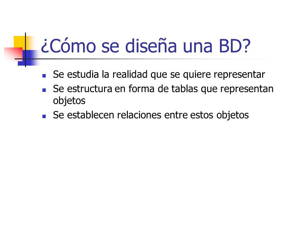 Tema 2 dise o de bases de datos relacionales ppt descargar for Arquitectura que se estudia