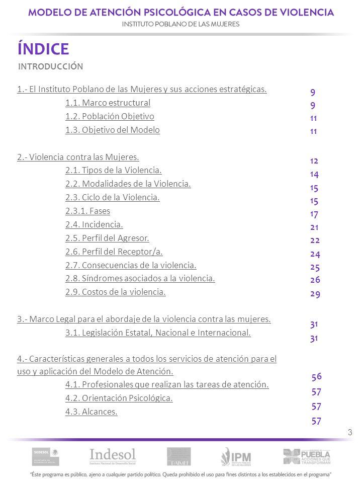 ÍNDICE INTRODUCCIÓN. 1.- El Instituto Poblano de las Mujeres y sus acciones estratégicas. 1.1. Marco estructural.