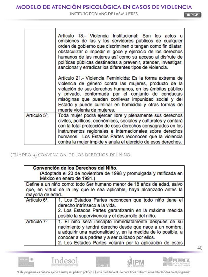 (CUADRO 9) CONVENCIÓN DE LOS DERECHOS DEL NIÑO.