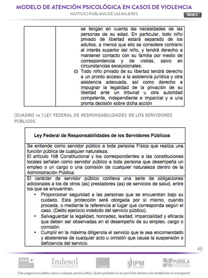 ÍNDICE (CUADRO 10 ) LEY FEDERAL DE RESPONSABILIDADES DE LOS SERVIDORES PÚBLICOS.