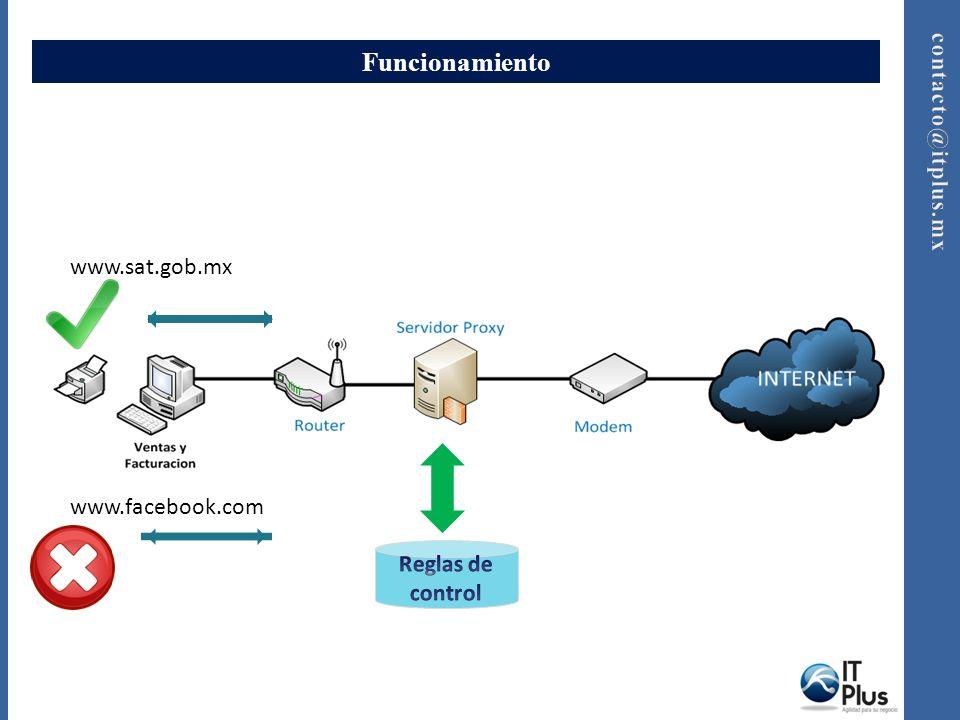 Funcionamiento www.sat.gob.mx www.facebook.com Reglas de control