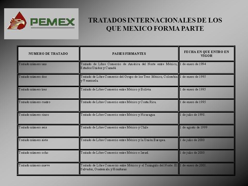 TRATADOS INTERNACIONALES DE LOS