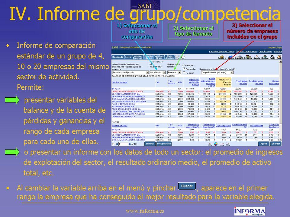 IV. Informe de grupo/competencia