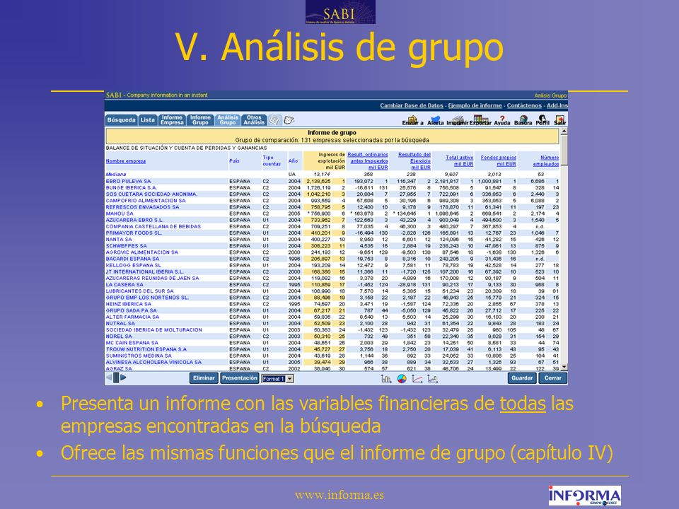 V. Análisis de grupo Presenta un informe con las variables financieras de todas las empresas encontradas en la búsqueda.