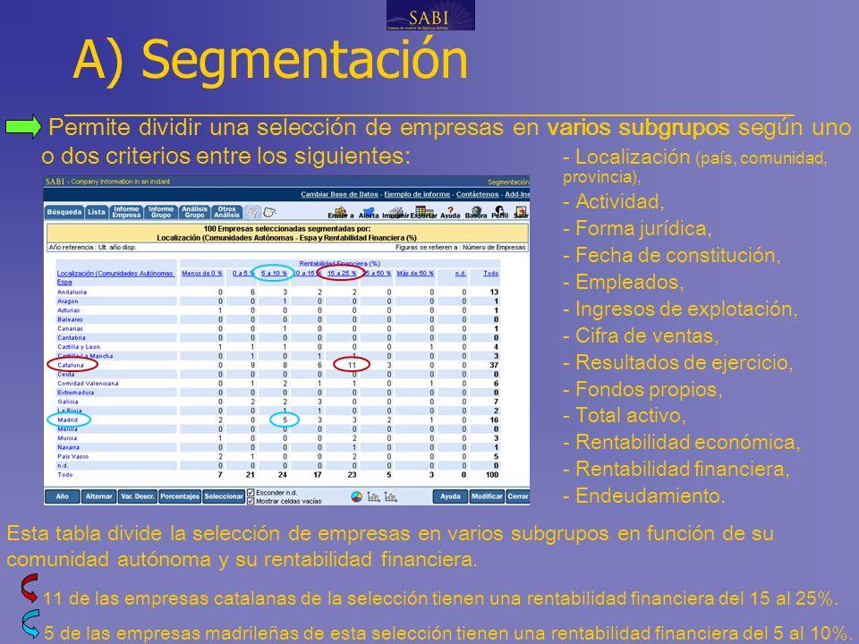 A) Segmentación Permite dividir una selección de empresas en varios subgrupos según uno o dos criterios entre los siguientes: