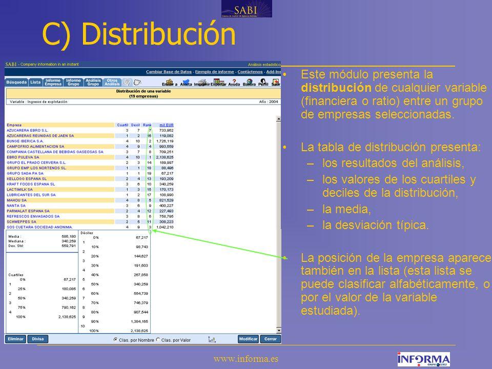C) Distribución Este módulo presenta la distribución de cualquier variable (financiera o ratio) entre un grupo de empresas seleccionadas.