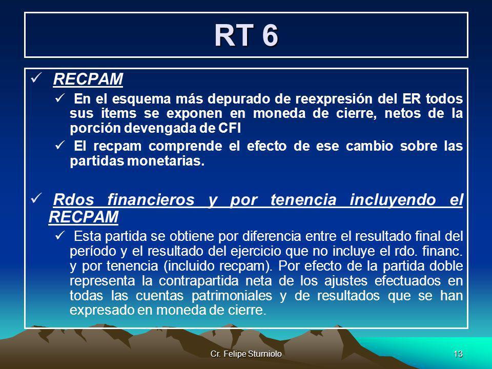 RT 6 RECPAM Rdos financieros y por tenencia incluyendo el RECPAM