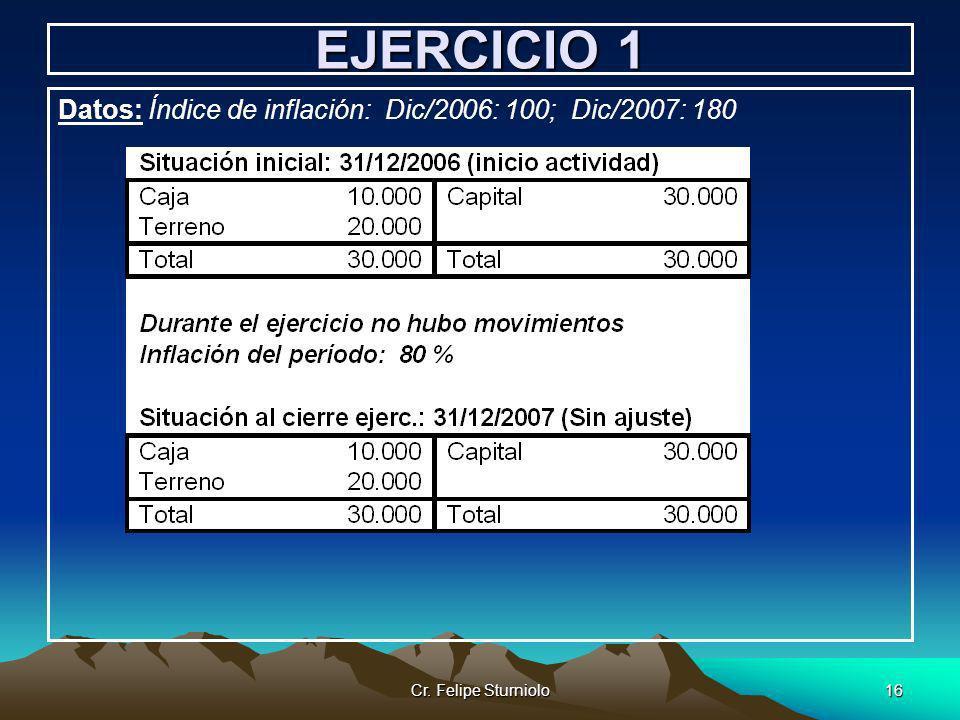 EJERCICIO 1 Datos: Índice de inflación: Dic/2006: 100; Dic/2007: 180