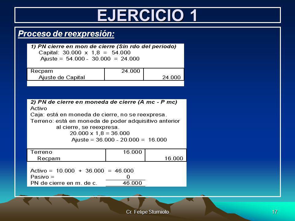 EJERCICIO 1 Proceso de reexpresión: Cr. Felipe Sturniolo