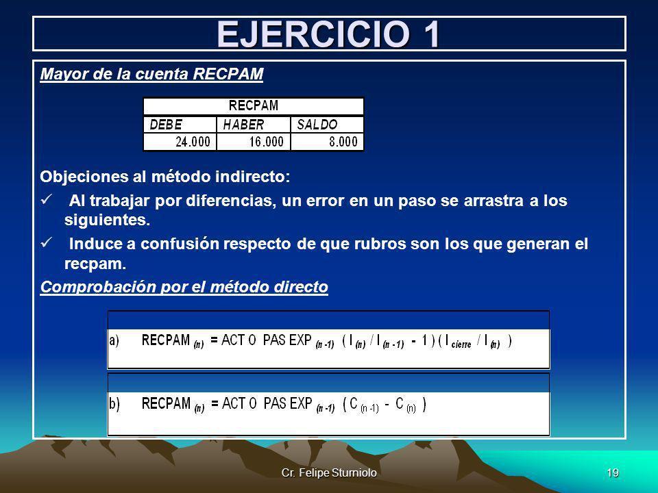 EJERCICIO 1 Mayor de la cuenta RECPAM Objeciones al método indirecto: