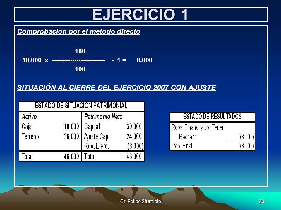 EJERCICIO 1 Comprobación por el método directo
