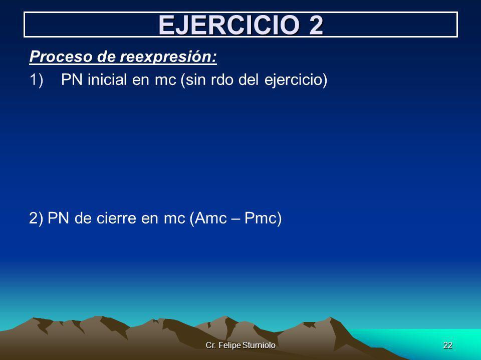 EJERCICIO 2 Proceso de reexpresión: