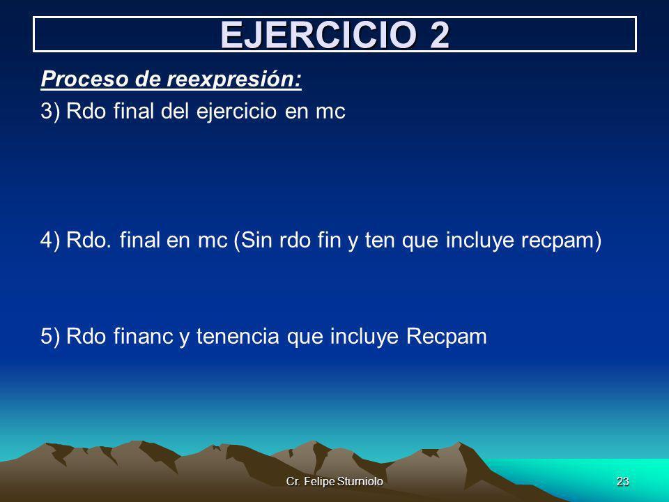 EJERCICIO 2 Proceso de reexpresión: 3) Rdo final del ejercicio en mc