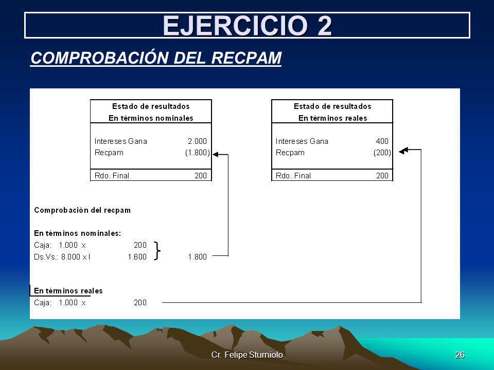 EJERCICIO 2 COMPROBACIÓN DEL RECPAM Cr. Felipe Sturniolo