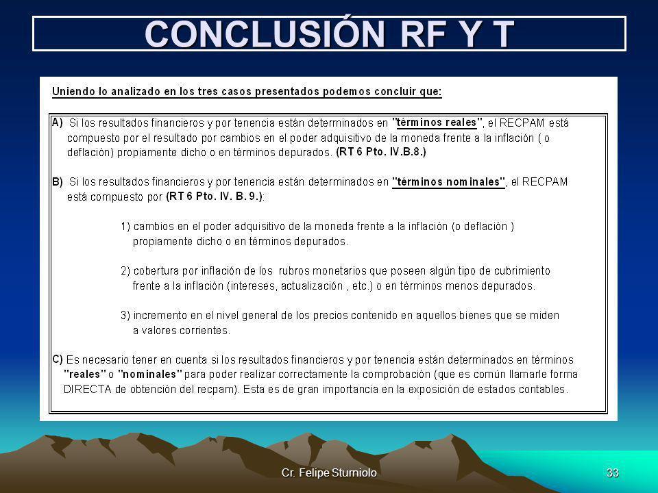 CONCLUSIÓN RF Y T Cr. Felipe Sturniolo