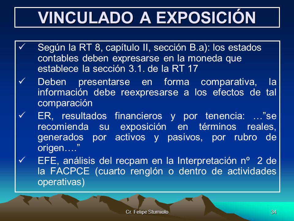 VINCULADO A EXPOSICIÓN