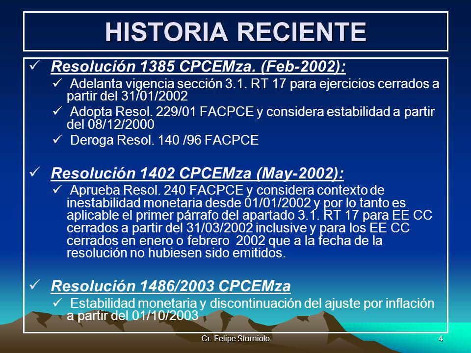 HISTORIA RECIENTE Resolución 1385 CPCEMza. (Feb-2002):