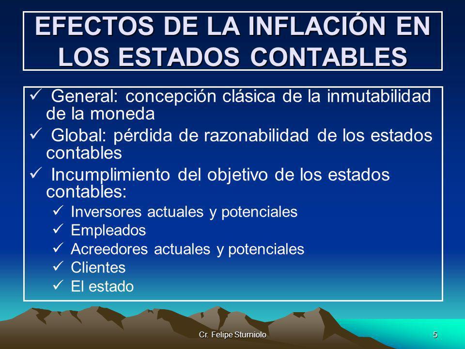 EFECTOS DE LA INFLACIÓN EN LOS ESTADOS CONTABLES