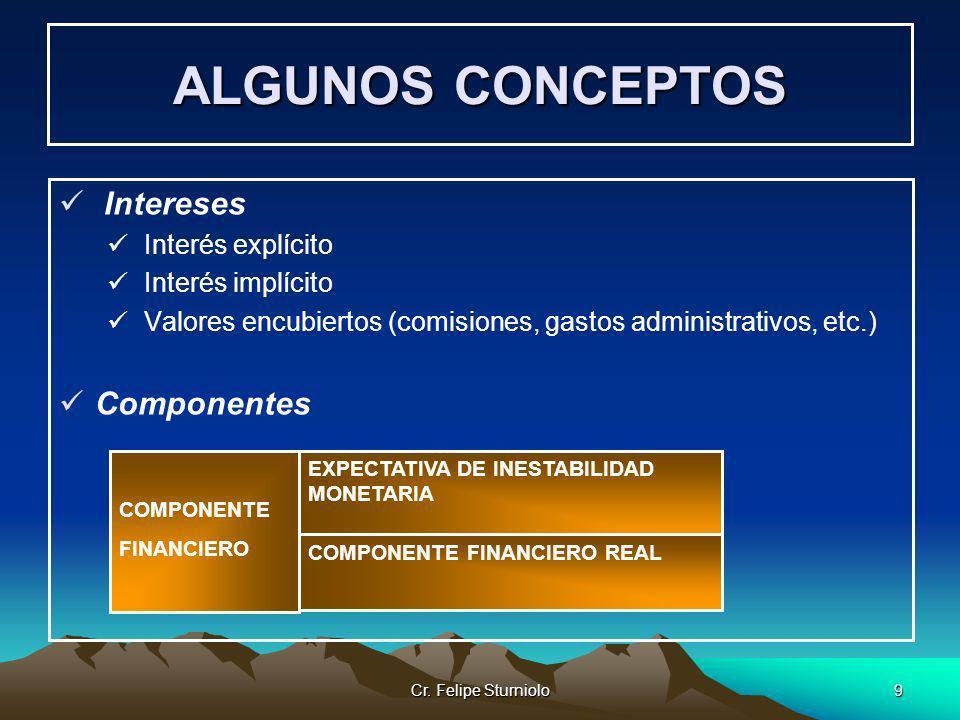ALGUNOS CONCEPTOS Intereses Componentes Interés explícito