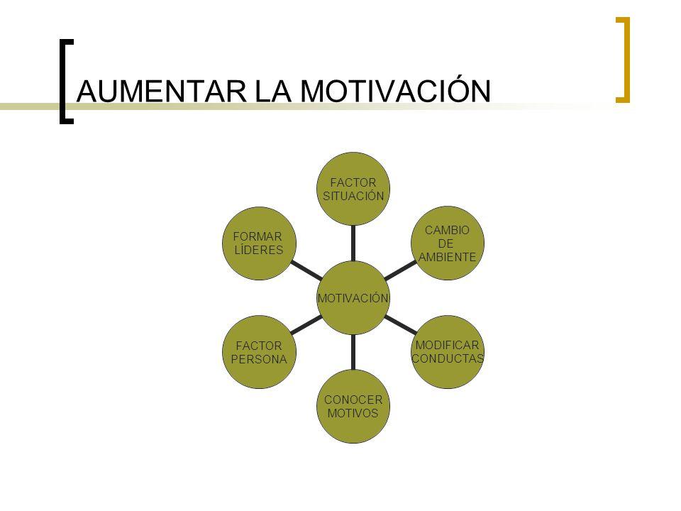 AUMENTAR LA MOTIVACIÓN