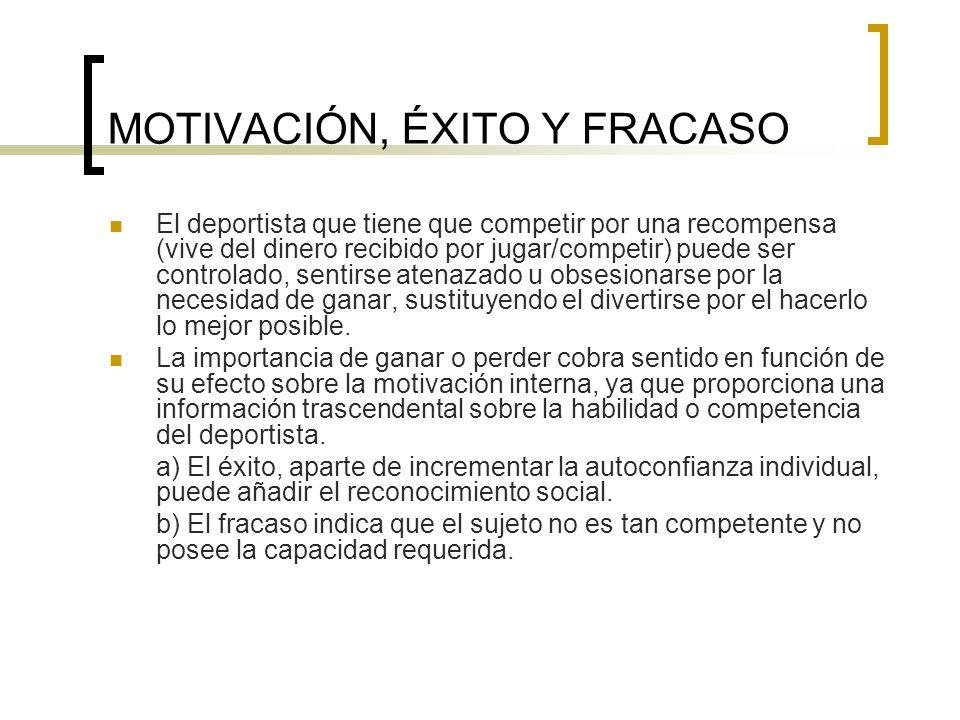 MOTIVACIÓN, ÉXITO Y FRACASO