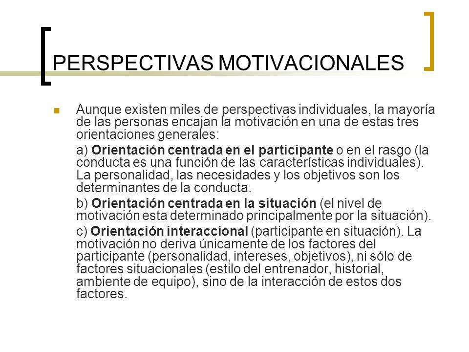 PERSPECTIVAS MOTIVACIONALES